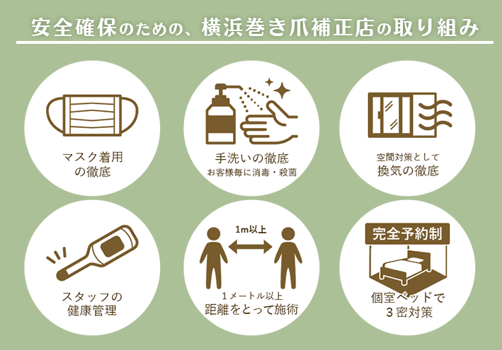 横浜店感染対策